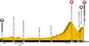 8ª etapa del Tour de Francia 2013