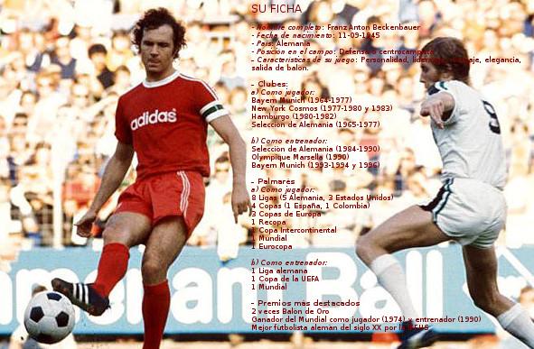 Ficha de Franz Beckenbauer