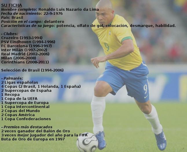 Ficha de Ronaldo Nazario da Lima