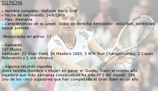 Ficha de Steffi Graf