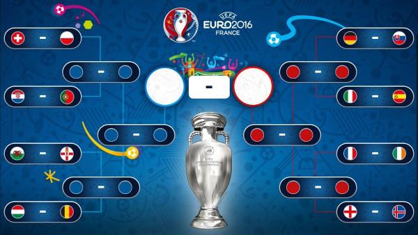 Cuadro de las eliminatorias de la Eurocopa 2016.