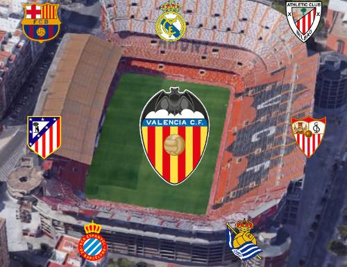 Los rivales a los que más se han enfrentado el Valencia CF