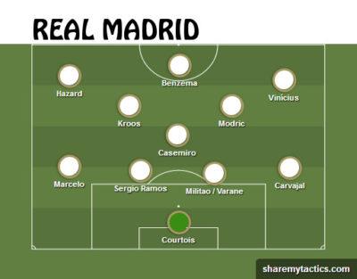 Alineación probable del Real Madrid